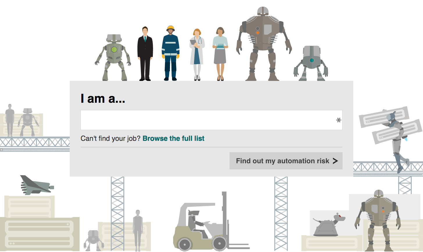 will a robot take your job use this calculator loop news