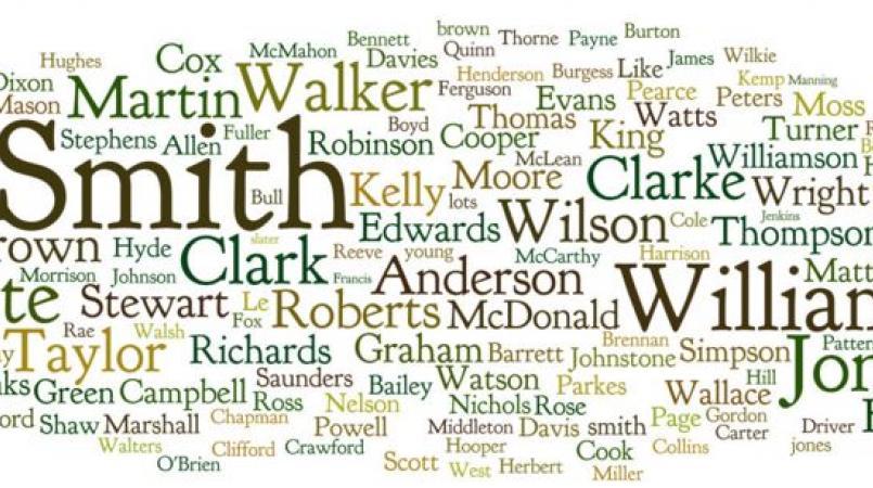 last names of people - photo #21